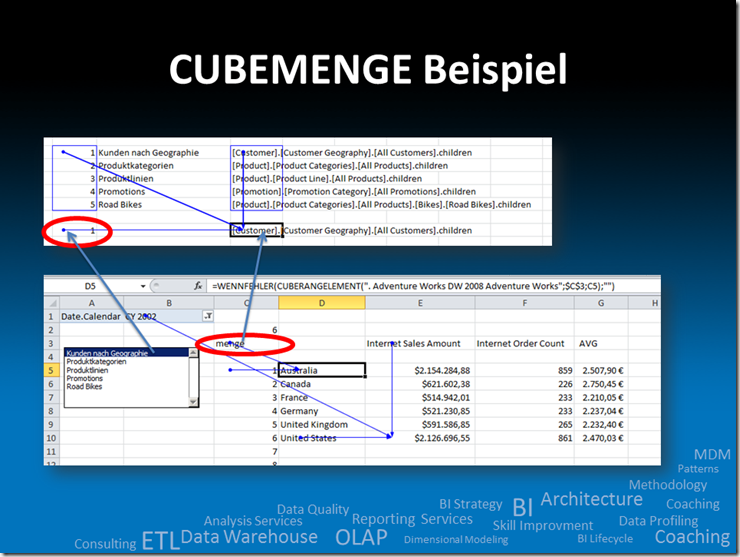 CUBEMENGE Beispiel