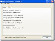 Programma gratis per verificare le prestazioni del proprio server DNS