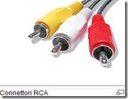 Connettori RCA