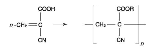 The cyanoacrylate process.