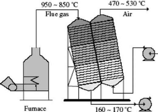 heat pipe application  energy engineering