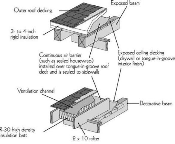 Insulation Facilities Energy Engineering