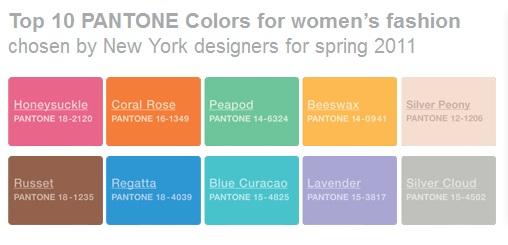 Pantone Spring 2011 Color Palette