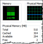 windows7 memory usage