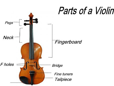 vparts Musical Notes  Part 3 The violin