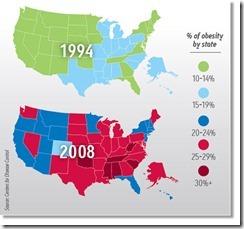 obesity_in_america