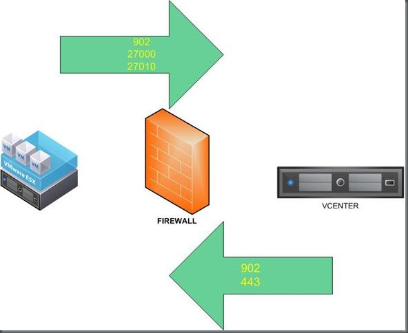 firewallrules
