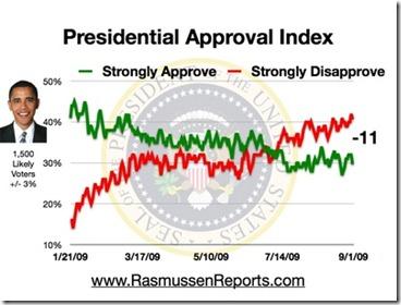 obama_approval_index_september_1_2009
