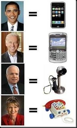 electionphone