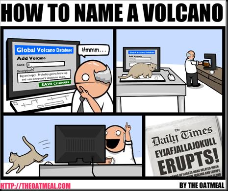 volcanoname