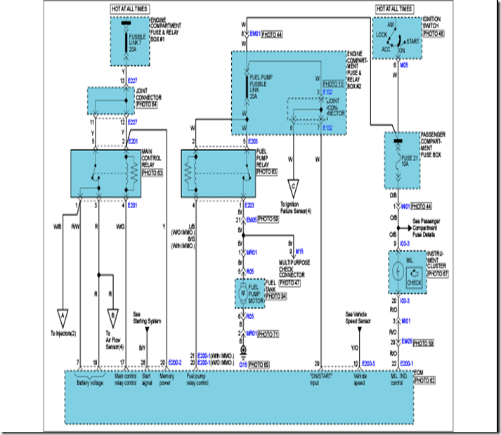Awesome 2006 Chevy Silverado Wiring Diagram Inspiration - Wiring ...