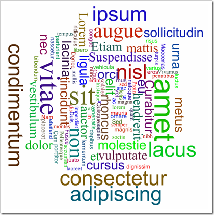 Wordle Tag Cloud