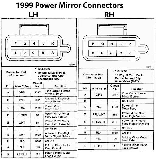 2000 chevrolet s10 truck wiring diagram #6 97 Blazer Electrical Diagram 2000 Jeep Cherokee Sport Wiring Diagram 1995 Chevrolet S10 Wiring Diagram