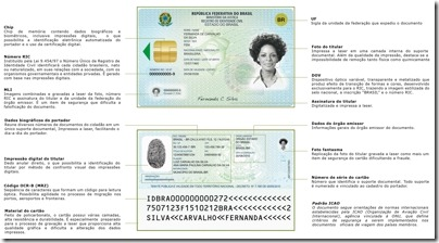 Registro de Identidade Civil - RIC