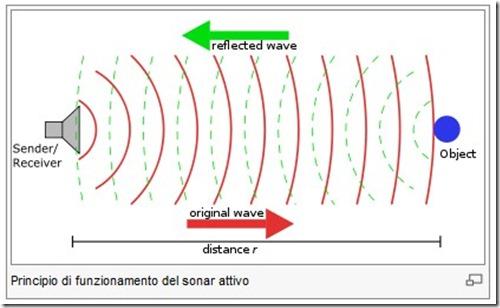 sonar-1 (1)