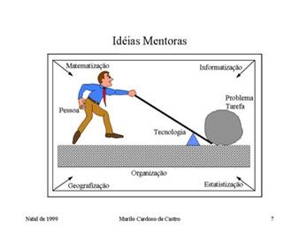 IdeiasMentoras