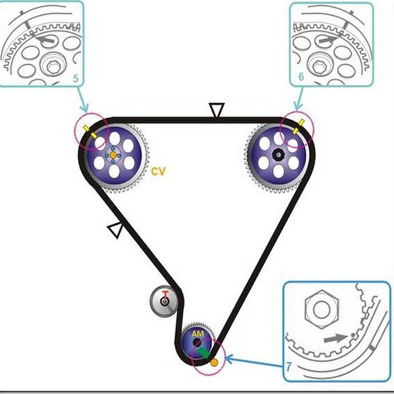 Diagrama Correia Dentada Nissan Motor VG30E e VG33E