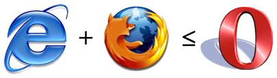 Una comparación objetiva entre los navegadores más populares del planeta.