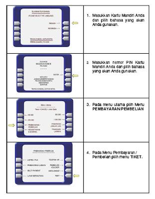 Pesan Tiket kereta Online