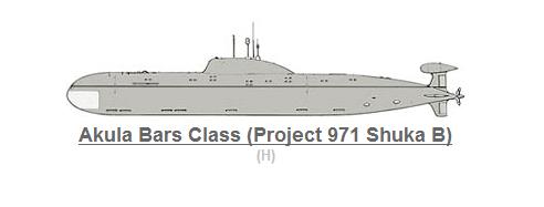 Prensa británica afirma que submarino nuclear ruso Sin%20t%C3%ADtulo-1%20copiar