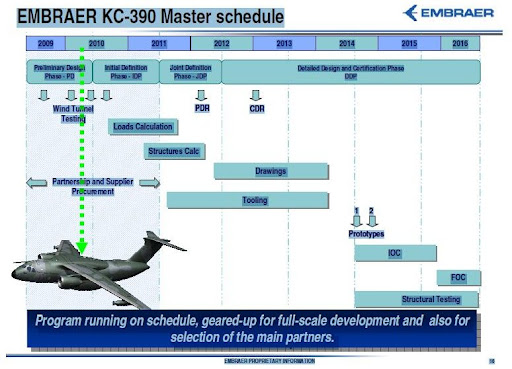 FUERZA AEREA DE COLOMBIA  PUB_KC-390_Project_Schedule_2010_lg