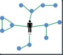 """Crear un Negocio Digital """"Claves para Potenciar La Comercialización De Tu Empresa"""""""