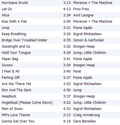 moody playlist