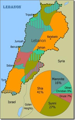 Map of Sects of Lebanon