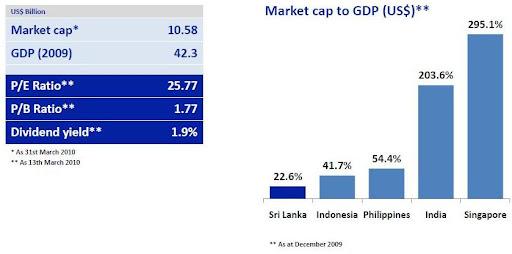 CSE-market-details.JPG