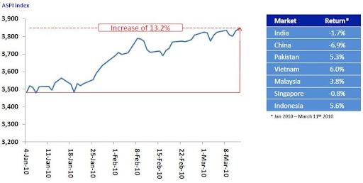 cse-market-2010.JPG