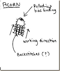 Acorn diagram