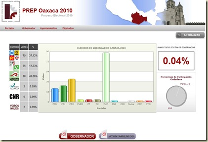 PREP OAXACA 1