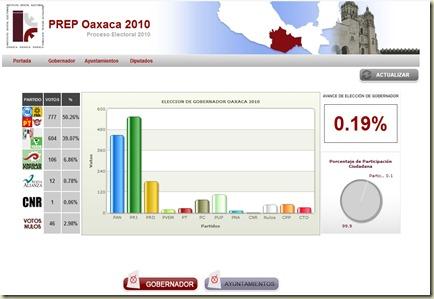PREP OAXACA 2