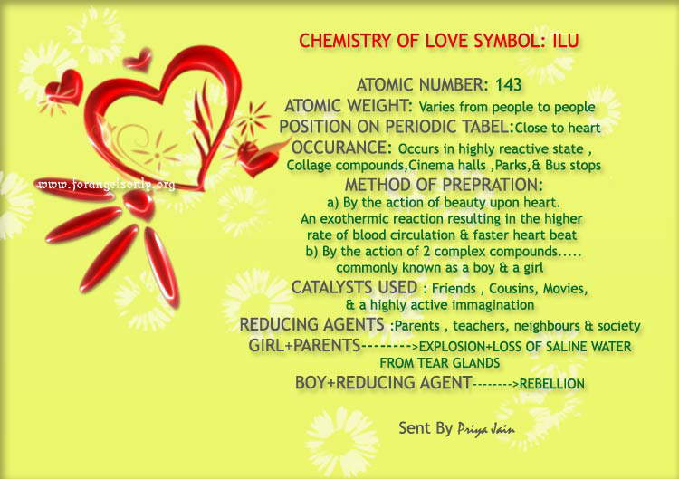 Chemistry Of Love Symbol ILU ( Just 4 Fun )