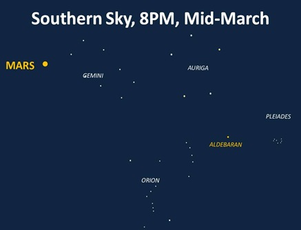 Southern Sky Mid March 8PM