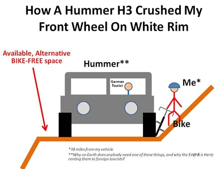 Hummer Graphic