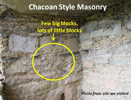 Ch Masonry