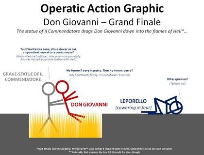 OP Action