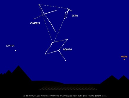 Triangle Constellations