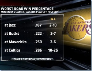 LA Lakers at SLC in Playoffs -- Luck?
