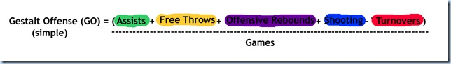 Stat Formula -- Gestalt Offense (simple)