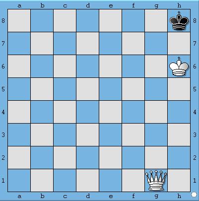 học cờ  vua - chiếu bí với hậu | chess - checkmate with queen