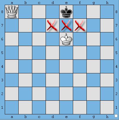 học cờ  vua - chiếu bí với 1 hậu | chess - checkmate with one queen