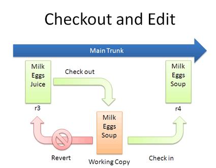 checkout_edit.png