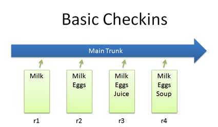 basic_checkin.png