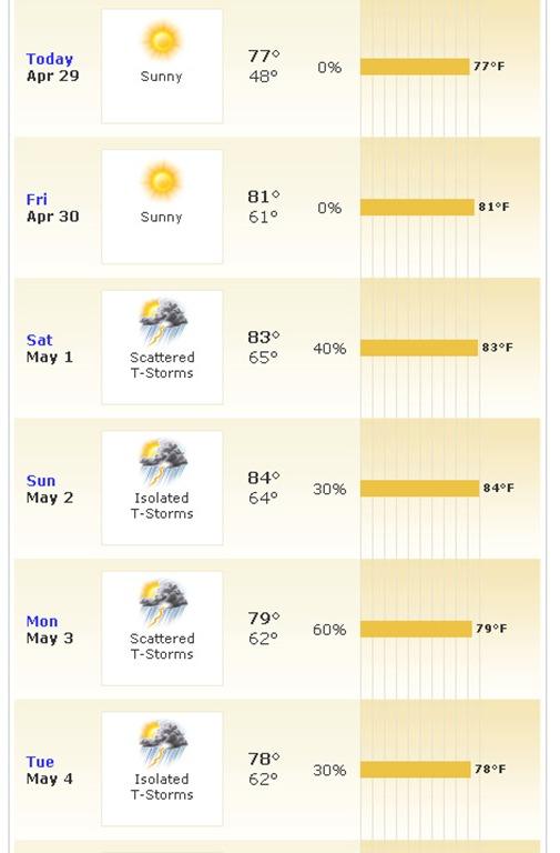 10 Day Weather Forecast for Duluth, GA (30096) - weather.com - Mozilla Firefox 4292010 80644 AM.bmp