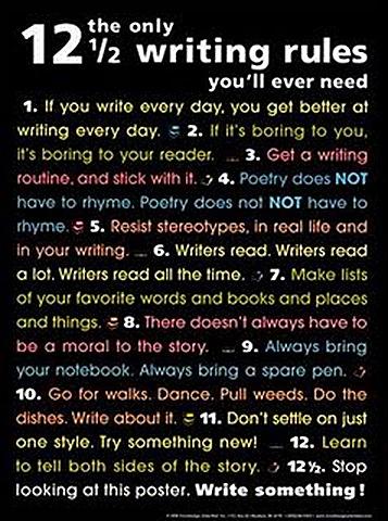 12 blog rules