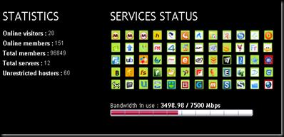 services Status