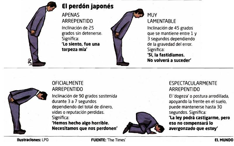 El japon en animes mangas humor taringa for Tipos de manga japones
