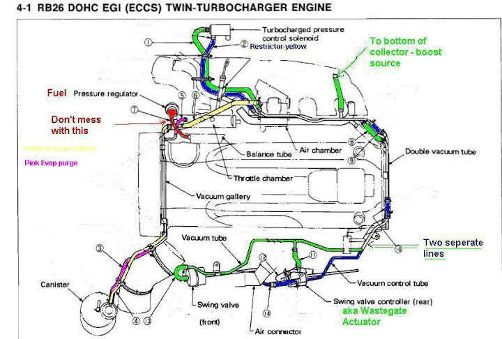 r engine wiring diagram r image wiring diagram rb26 engine diagram rb26 wiring diagrams on r34 engine wiring diagram